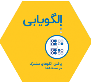 درک و تمرین الگویابی (تقویت ریاضی و دیکته) تمام پایه های ابتدایی ؛ یادگیری درس ریاضی ؛ آموزش و تدریس در ابتدایی ؛ بهبود یادگیری املا و خواندن ،الگوهای ریاضی